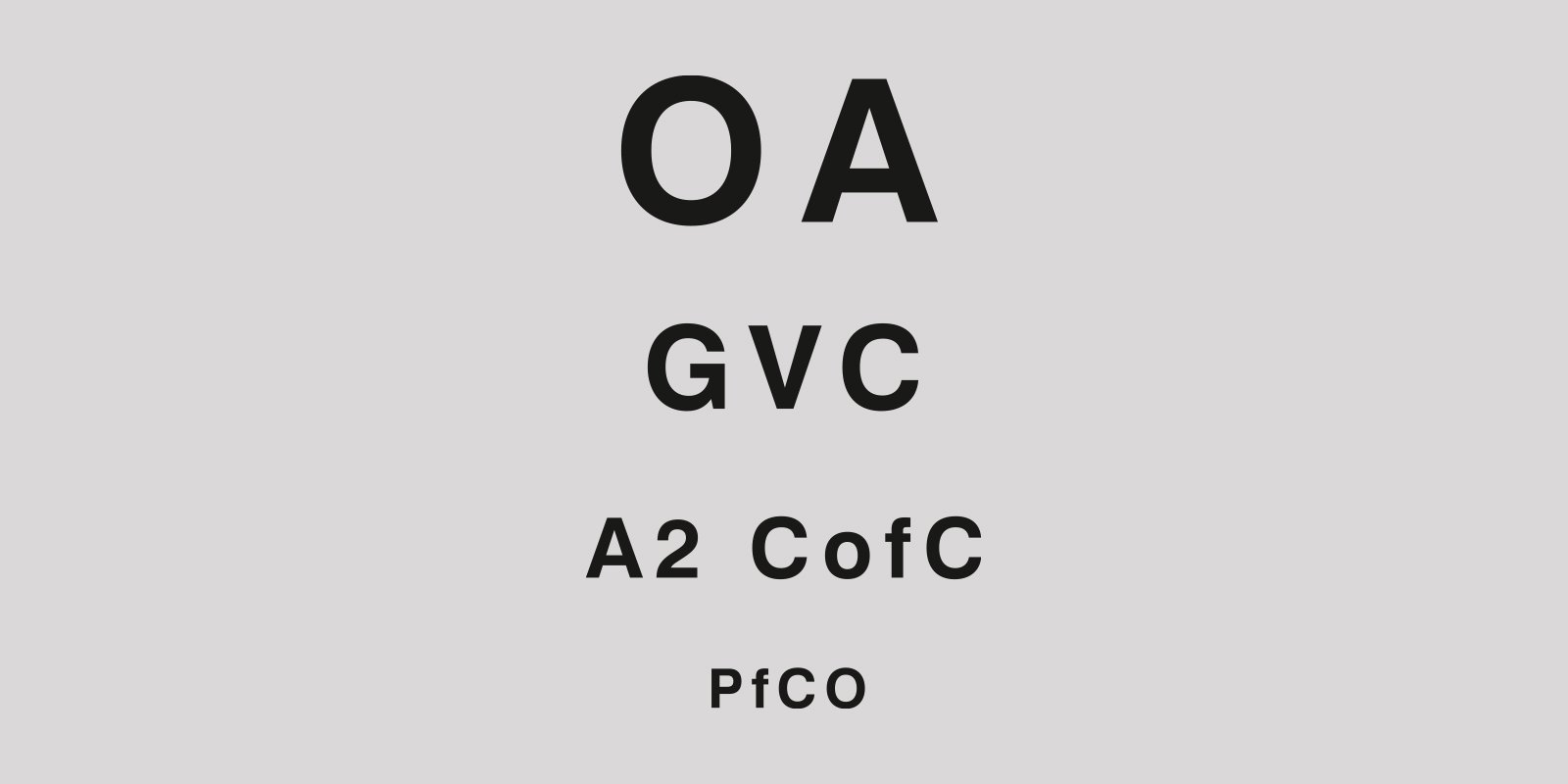 PfCO OA A2 CofC GVC CAA certification and authorisations